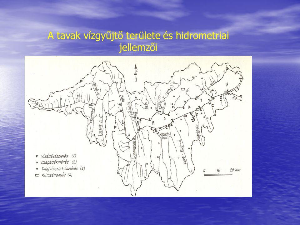 A tó hidrometriai jellemzői: nagytengely kistengely valódi hossz szélesség felület mélység térfogat