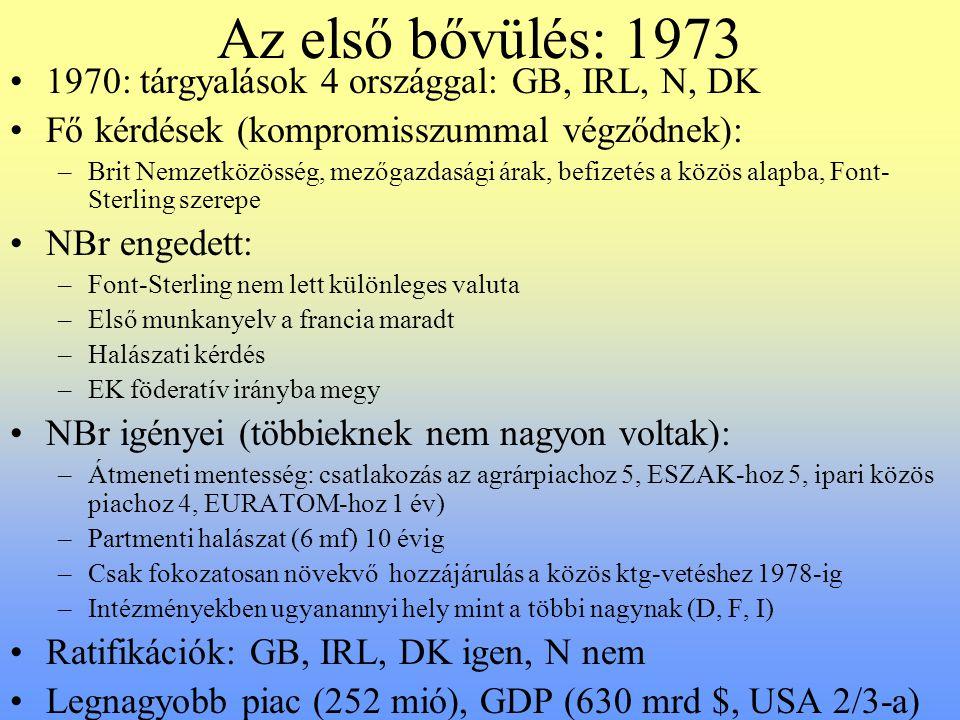 Az első bővülés: 1973 1970: tárgyalások 4 országgal: GB, IRL, N, DK Fő kérdések (kompromisszummal végződnek): –Brit Nemzetközösség, mezőgazdasági árak