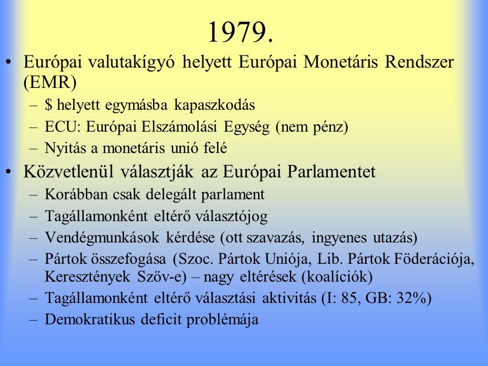 1979. Európai valutakígyó helyett Európai Monetáris Rendszer (EMR) –$ helyett egymásba kapaszkodás –ECU: Európai Elszámolási Egység (nem pénz) –Nyitás