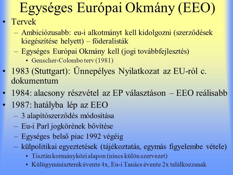 Egységes Európai Okmány (EEO) Tervek –Ambiciózusabb: eu-i alkotmányt kell kidolgozni (szerződések kiegészítése helyett) – föderalisták –Egységes Európ