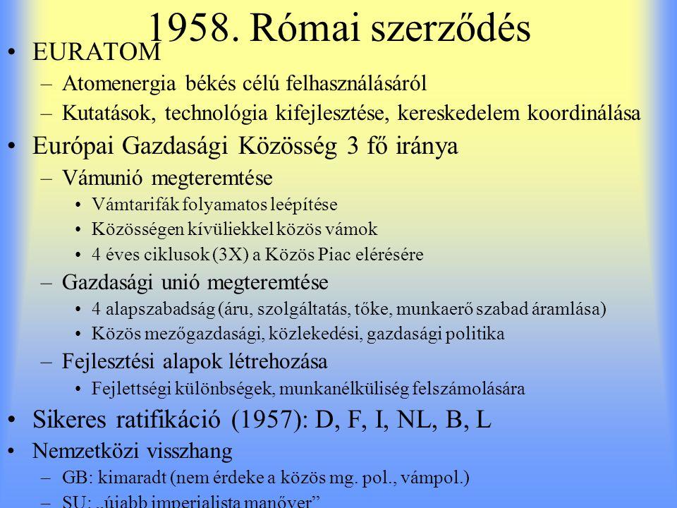 1958. Római szerződés EURATOM –Atomenergia békés célú felhasználásáról –Kutatások, technológia kifejlesztése, kereskedelem koordinálása Európai Gazdas