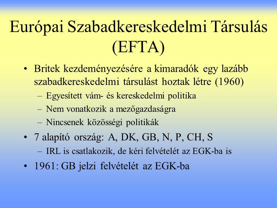 Európai Szabadkereskedelmi Társulás (EFTA) Britek kezdeményezésére a kimaradók egy lazább szabadkereskedelmi társulást hoztak létre (1960) –Egyesített
