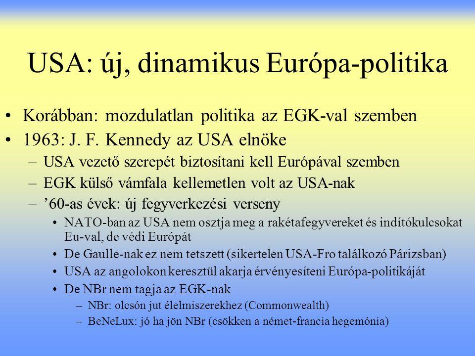 USA: új, dinamikus Európa-politika Korábban: mozdulatlan politika az EGK-val szemben 1963: J. F. Kennedy az USA elnöke –USA vezető szerepét biztosítan