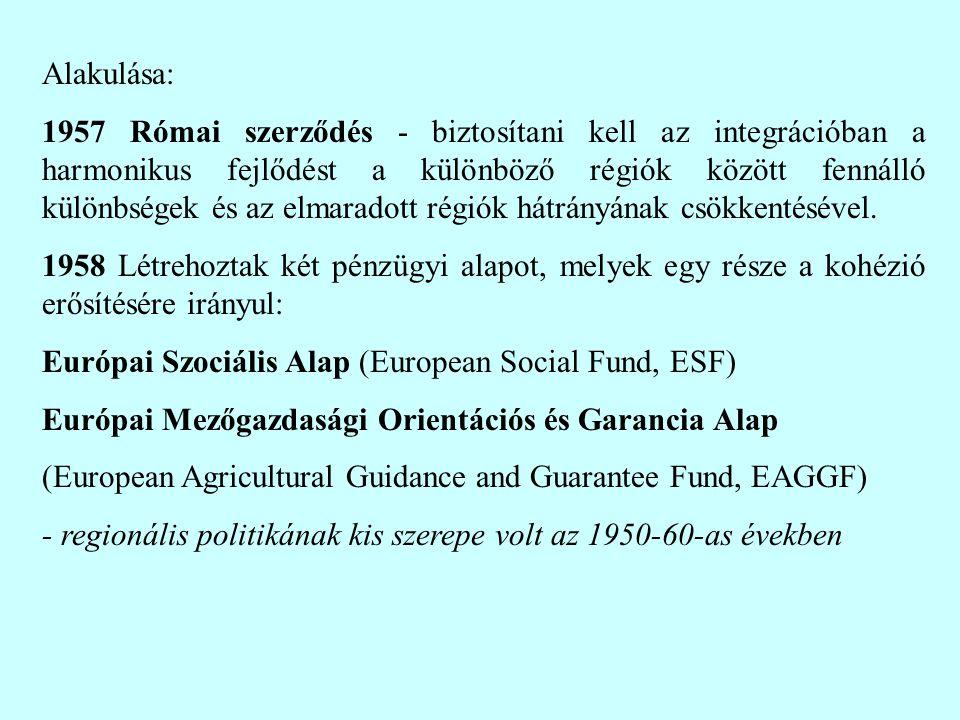 Alakulása: 1957 Római szerződés - biztosítani kell az integrációban a harmonikus fejlődést a különböző régiók között fennálló különbségek és az elmaradott régiók hátrányának csökkentésével.