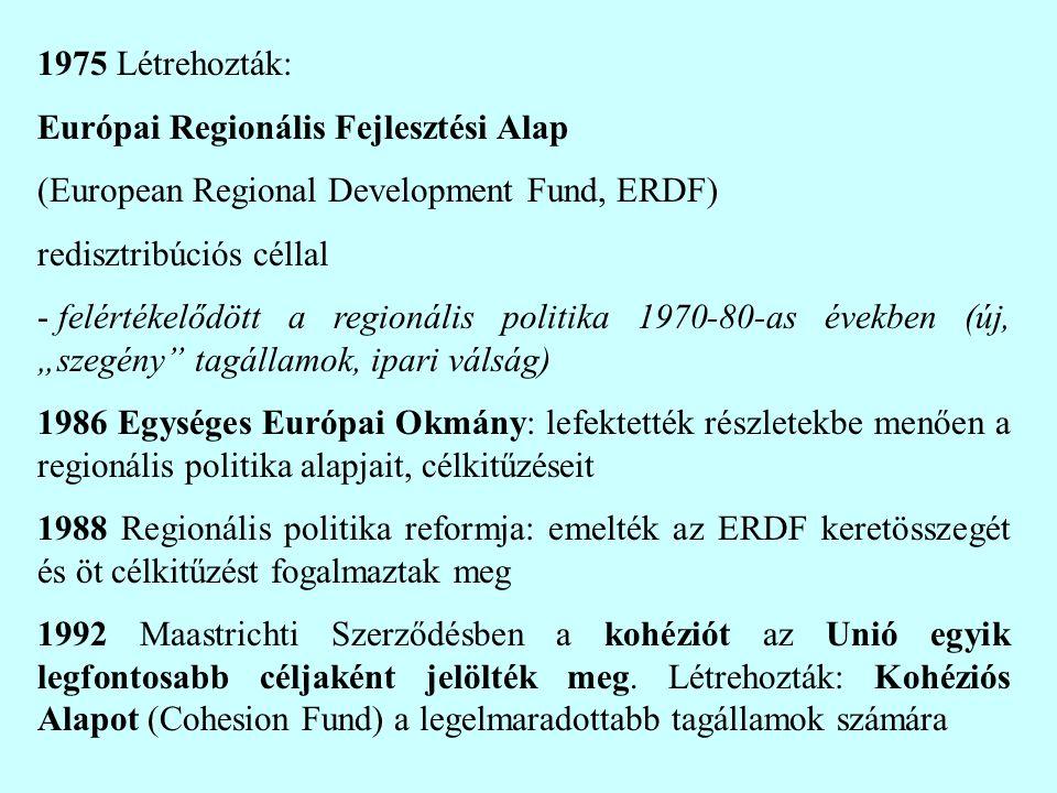 """1975 Létrehozták: Európai Regionális Fejlesztési Alap (European Regional Development Fund, ERDF) redisztribúciós céllal - felértékelődött a regionális politika 1970-80-as években (új, """"szegény tagállamok, ipari válság) 1986 Egységes Európai Okmány: lefektették részletekbe menően a regionális politika alapjait, célkitűzéseit 1988 Regionális politika reformja: emelték az ERDF keretösszegét és öt célkitűzést fogalmaztak meg 1992 Maastrichti Szerződésben a kohéziót az Unió egyik legfontosabb céljaként jelölték meg."""