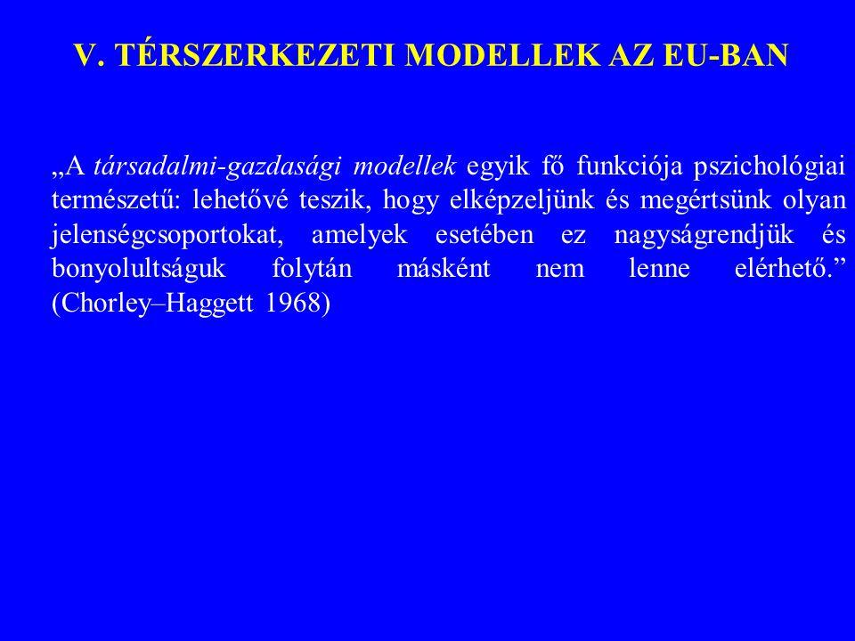 Rajzos (grafikus) társadalomföldrajzi modellek, földrajzi szimbólumok, metaforák – konkrét terekre (pl.