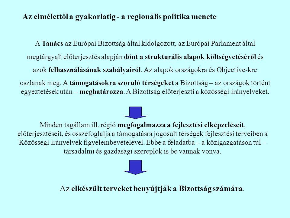A Tanács az Európai Bizottság által kidolgozott, az Európai Parlament által megtárgyalt előterjesztés alapján dönt a strukturális alapok költségvetéséről és azok felhasználásának szabályairól.