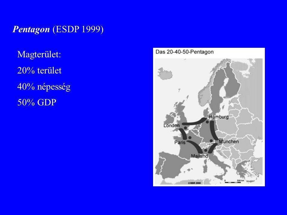 Pentagon (ESDP 1999) Magterület: 20% terület 40% népesség 50% GDP