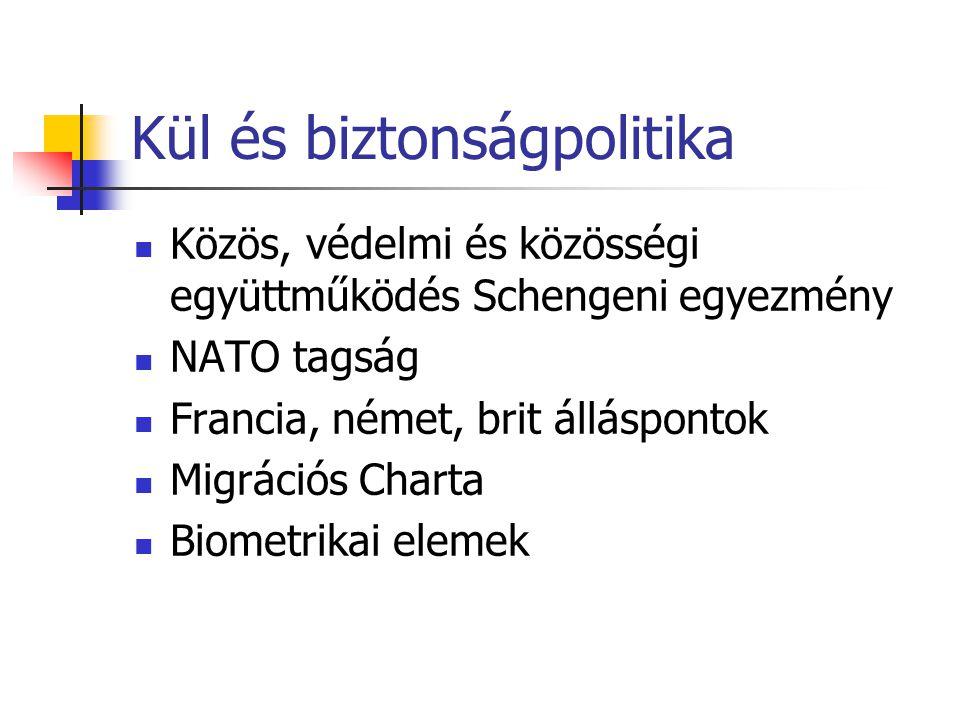 Kül és biztonságpolitika Közös, védelmi és közösségi együttműködés Schengeni egyezmény NATO tagság Francia, német, brit álláspontok Migrációs Charta B