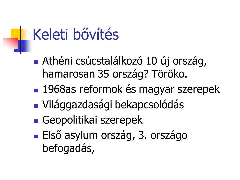 Keleti bővítés Athéni csúcstalálkozó 10 új ország, hamarosan 35 ország? Töröko. 1968as reformok és magyar szerepek Világgazdasági bekapcsolódás Geopol