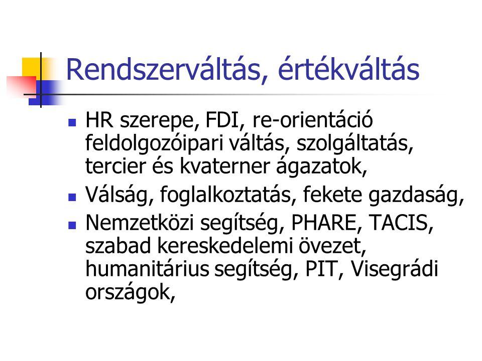 Rendszerváltás, értékváltás HR szerepe, FDI, re-orientáció feldolgozóipari váltás, szolgáltatás, tercier és kvaterner ágazatok, Válság, foglalkoztatás
