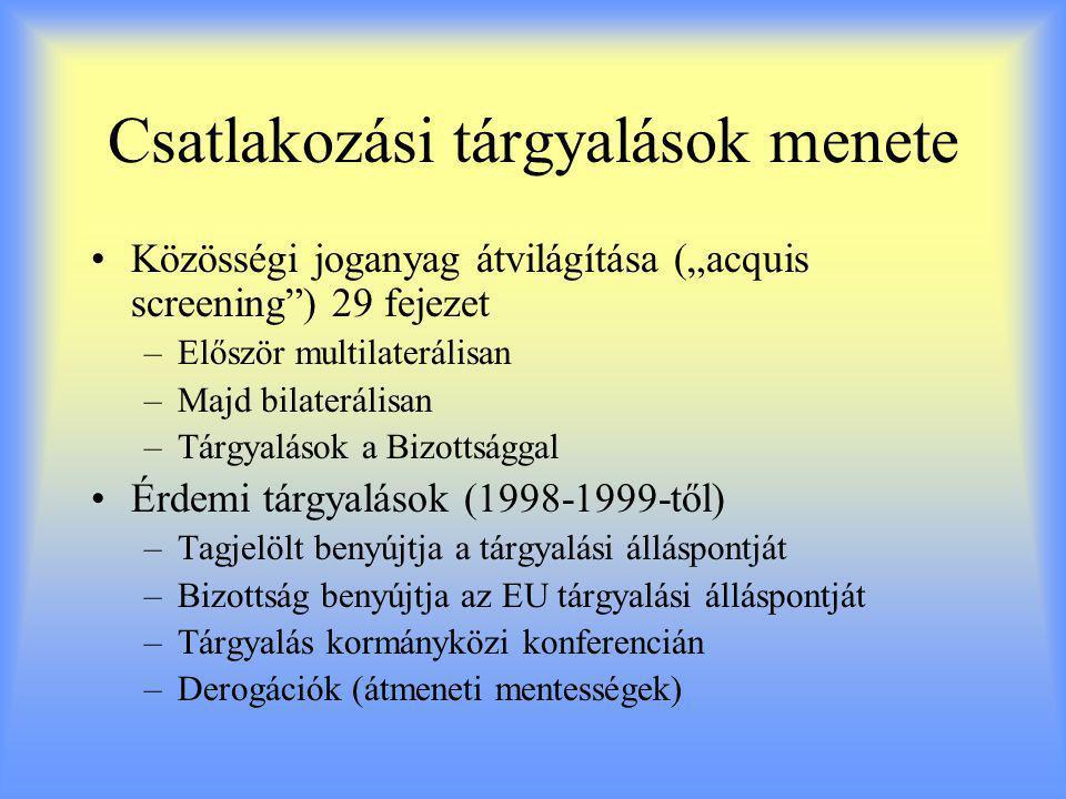 """Csatlakozási tárgyalások menete Közösségi joganyag átvilágítása (""""acquis screening ) 29 fejezet –Először multilaterálisan –Majd bilaterálisan –Tárgyalások a Bizottsággal Érdemi tárgyalások (1998-1999-től) –Tagjelölt benyújtja a tárgyalási álláspontját –Bizottság benyújtja az EU tárgyalási álláspontját –Tárgyalás kormányközi konferencián –Derogációk (átmeneti mentességek)"""