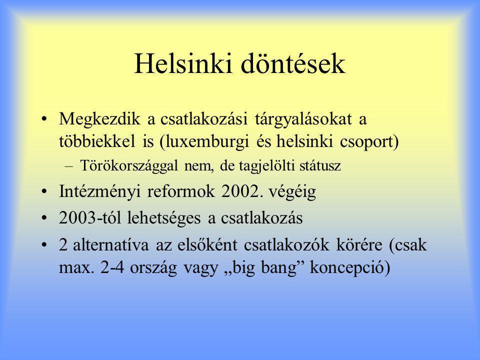 Helsinki döntések Megkezdik a csatlakozási tárgyalásokat a többiekkel is (luxemburgi és helsinki csoport) –Törökországgal nem, de tagjelölti státusz Intézményi reformok 2002.