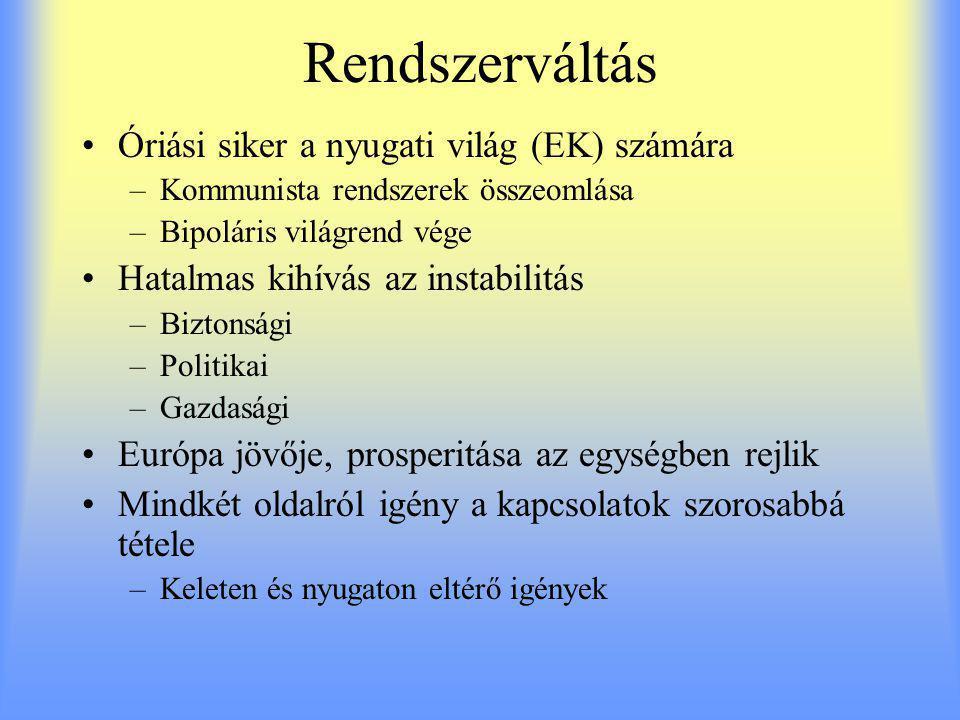 Európa újraegyesítése 2001: laekeni csúcs (Nyilatkozat az EU jövőjéről) –Európa demokratikusabbá tétele, globális szerepvállalás erősítése, jobb megfelelés az állampolgárok igényeihez –2002 végéig lezárhatják a csatlakozási tárgyalásokat 10 országgal Bulgária és Románia esetében erre nincs esély –2002-ben Európai Konventet (15+13 tagú) kell felállítani EU alkotmánytervezetének elfogadásához (2003) 2003: Athén: 10 ország aláírta az európai uniós csatlakozási szerződést 2004: EU Alkotmányát létrehozó szerződés aláírása 2004.