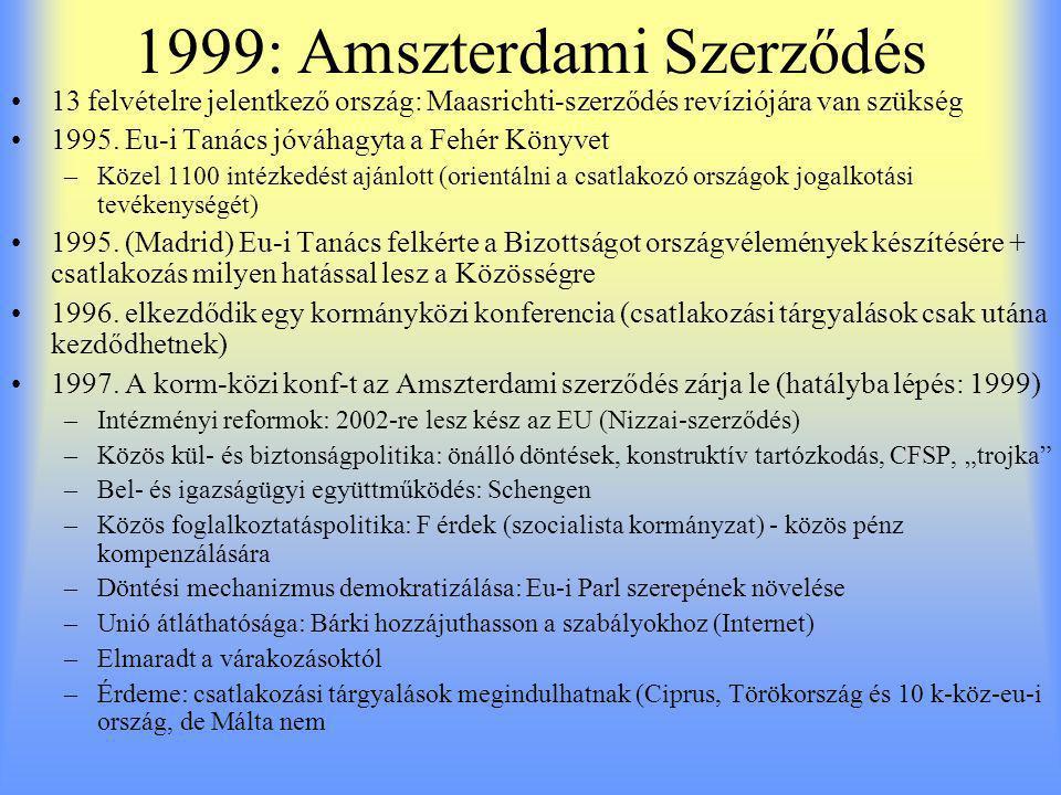 1999: Amszterdami Szerződés 13 felvételre jelentkező ország: Maasrichti-szerződés revíziójára van szükség 1995.