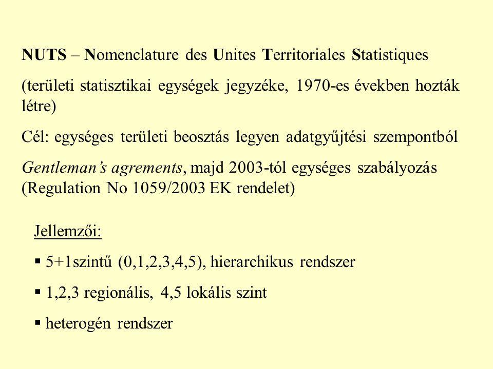 NUTS – Nomenclature des Unites Territoriales Statistiques (területi statisztikai egységek jegyzéke, 1970-es években hozták létre) Cél: egységes területi beosztás legyen adatgyűjtési szempontból Gentleman's agrements, majd 2003-tól egységes szabályozás (Regulation No 1059/2003 EK rendelet) Jellemzői:  5+1szintű (0,1,2,3,4,5), hierarchikus rendszer  1,2,3 regionális, 4,5 lokális szint  heterogén rendszer