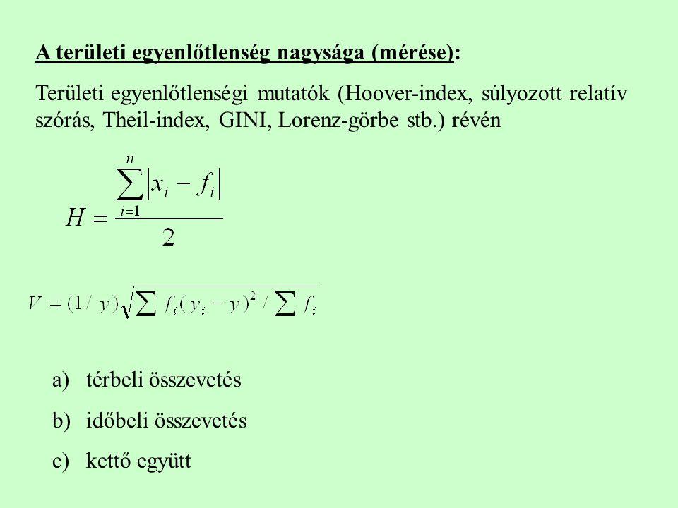 A területi egyenlőtlenség nagysága (mérése): Területi egyenlőtlenségi mutatók (Hoover-index, súlyozott relatív szórás, Theil-index, GINI, Lorenz-görbe stb.) révén a)térbeli összevetés b)időbeli összevetés c)kettő együtt