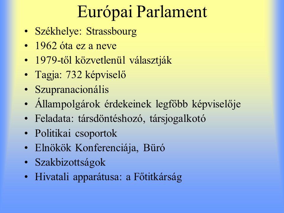Európai Parlament Székhelye: Strassbourg 1962 óta ez a neve 1979-től közvetlenül választják Tagja: 732 képviselő Szupranacionális Állampolgárok érdekeinek legfőbb képviselője Feladata: társdöntéshozó, társjogalkotó Politikai csoportok Elnökök Konferenciája, Büró Szakbizottságok Hivatali apparátusa: a Főtitkárság