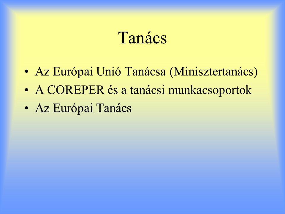 Tanács Az Európai Unió Tanácsa (Minisztertanács) A COREPER és a tanácsi munkacsoportok Az Európai Tanács