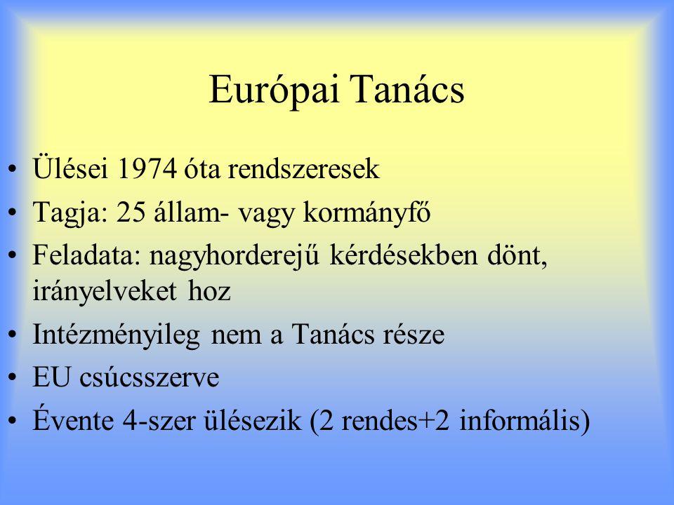 Európai Tanács Ülései 1974 óta rendszeresek Tagja: 25 állam- vagy kormányfő Feladata: nagyhorderejű kérdésekben dönt, irányelveket hoz Intézményileg nem a Tanács része EU csúcsszerve Évente 4-szer ülésezik (2 rendes+2 informális)