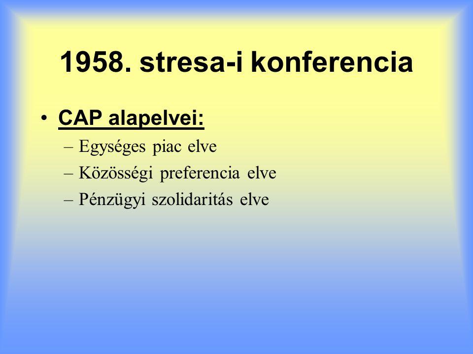 CAP működése Intézmények –Tagállamok: végrehajtó –Tanács: keretdöntések (minősített többség) –Bizottság: döntéskezdeményező, végrehajtó –Parlament: konzultációs jog Ártámogatási politika (küszöbár: a legdrágábban termelőkhöz igazodva) –Lefölözés: küszöbár-világpiaci (import)ár különbsége Felvásárlási intervenciós politika (intervenciós ár) –Ha a termék csak alacsony áron lenne eladható Exporttámogatási politika (intervenciós ár) –Szubvenció: intervenciós ár-világpiaci (export)ár különbsége (Később: jövedelemtámogatási politika) –Ártámogatás helyett jövedelemkompenzáció: közvetlen kifizetések