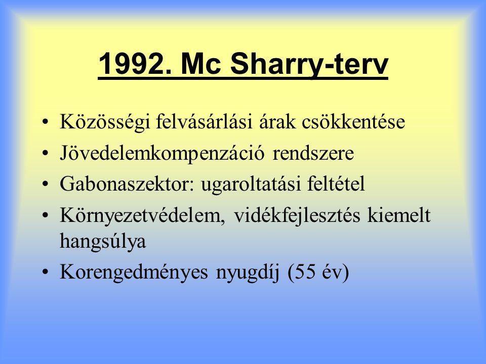 AGENDA 2000 1997.Bizottság programcsomagja, 1999.
