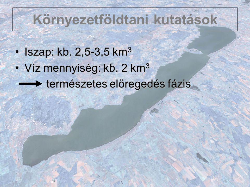 Iszap: kb. 2,5-3,5 km 3Iszap: kb. 2,5-3,5 km 3 Víz mennyiség: kb. 2 km 3Víz mennyiség: kb. 2 km 3 természetes elöregedés fázis természetes elöregedés