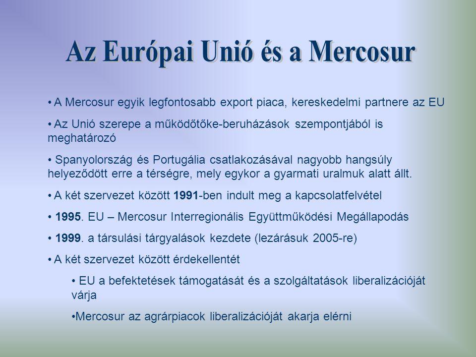 A Mercosur egyik legfontosabb export piaca, kereskedelmi partnere az EU Az Unió szerepe a működőtőke-beruházások szempontjából is meghatározó Spanyolország és Portugália csatlakozásával nagyobb hangsúly helyeződött erre a térségre, mely egykor a gyarmati uralmuk alatt állt.
