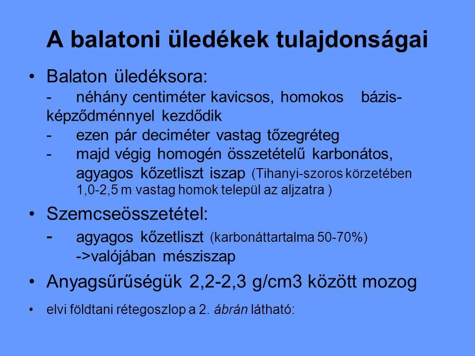 A balatoni üledékek tulajdonságai Balaton üledéksora: - néhány centiméter kavicsos, homokos bázis képződménnyel kezdődik - ezen pár deciméter vastag
