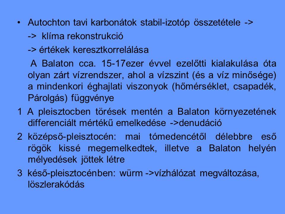 Autochton tavi karbonátok stabil-izotóp összetétele -> -> klíma rekonstrukció -> értékek keresztkorrelálása A Balaton cca.