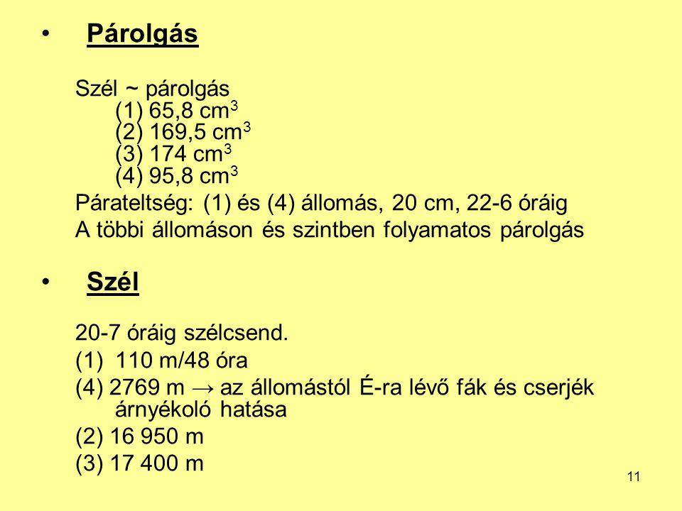 11 Párolgás Szél ~ párolgás (1) 65,8 cm 3 (2) 169,5 cm 3 (3) 174 cm 3 (4) 95,8 cm 3 Párateltség: (1) és (4) állomás, 20 cm, 22-6 óráig A többi állomás