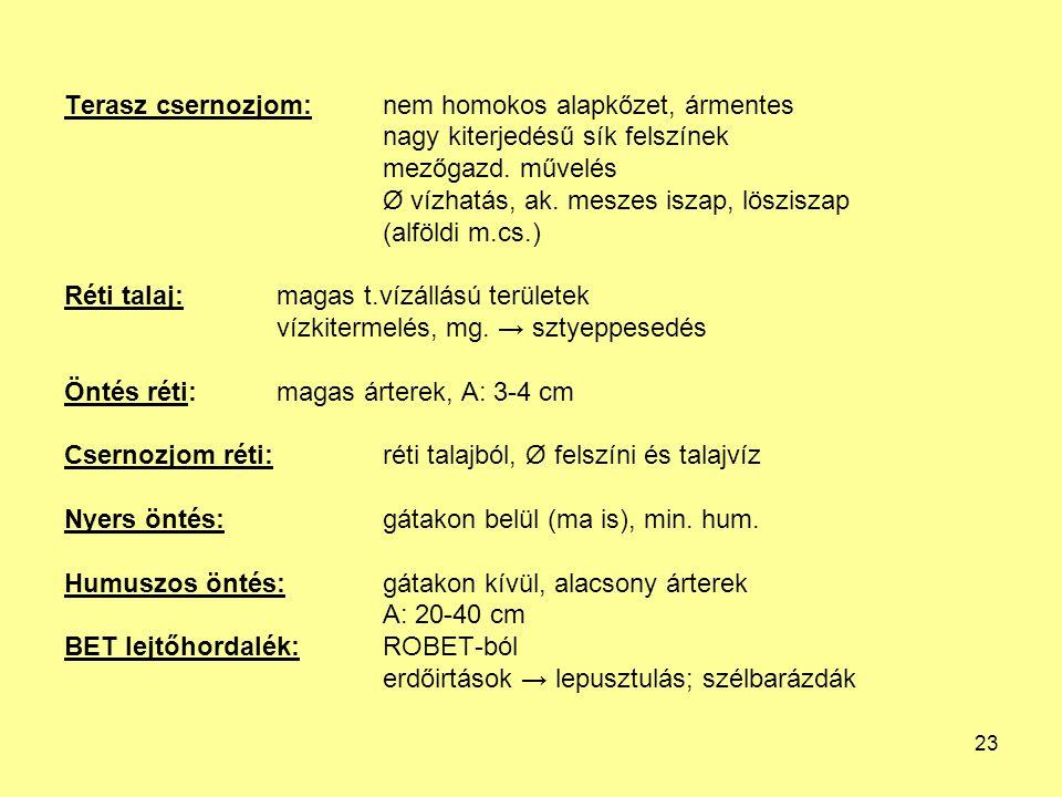 23 Terasz csernozjom:nem homokos alapkőzet, ármentes nagy kiterjedésű sík felszínek mezőgazd. művelés Ø vízhatás, ak. meszes iszap, lösziszap (alföldi