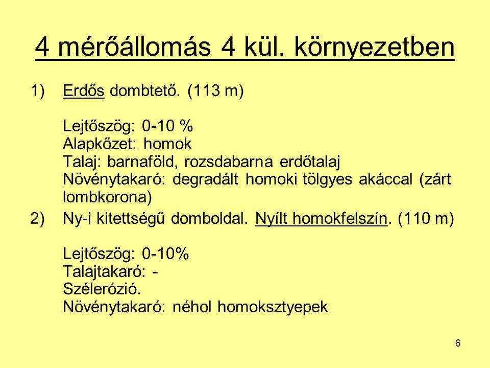 17 3)Tűlevelűerdő-ültetvények Erdei- és feketefenyő É-on a 64-esek területén és D-en, Szigetmonostortól D-re Homoki gyepek 4)Fűz-nyár ligeterdők Partmenti sávban Fehér fűz, nyár, zöld juhar (tájidegen), liánok Erősen gyomosak 5)Morotva nádassal, magassásossal Hajdani folyóágak Füzesekkel érintkezik