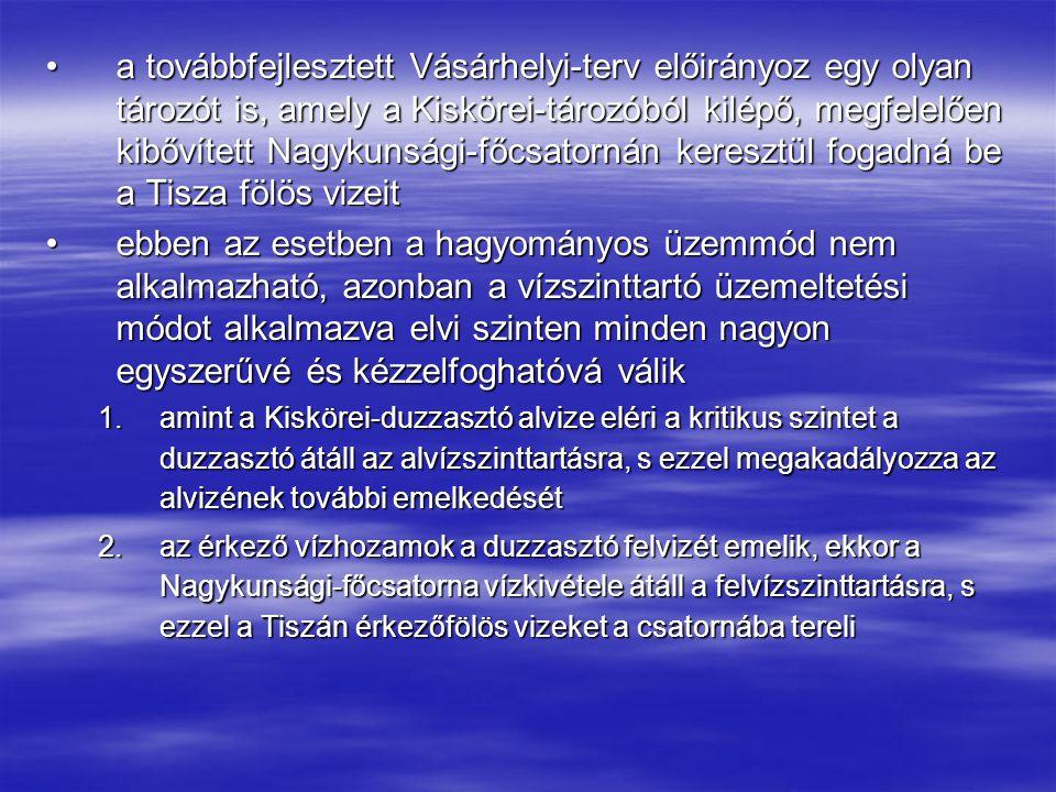a továbbfejlesztett Vásárhelyi-terv előirányoz egy olyan tározót is, amely a Kiskörei-tározóból kilépő, megfelelően kibővített Nagykunsági-főcsatornán keresztül fogadná be a Tisza fölös vizeita továbbfejlesztett Vásárhelyi-terv előirányoz egy olyan tározót is, amely a Kiskörei-tározóból kilépő, megfelelően kibővített Nagykunsági-főcsatornán keresztül fogadná be a Tisza fölös vizeit ebben az esetben a hagyományos üzemmód nem alkalmazható, azonban a vízszinttartó üzemeltetési módot alkalmazva elvi szinten minden nagyon egyszerűvé és kézzelfoghatóvá válikebben az esetben a hagyományos üzemmód nem alkalmazható, azonban a vízszinttartó üzemeltetési módot alkalmazva elvi szinten minden nagyon egyszerűvé és kézzelfoghatóvá válik 1.amint a Kiskörei-duzzasztó alvize eléri a kritikus szintet a duzzasztó átáll az alvízszinttartásra, s ezzel megakadályozza az alvizének további emelkedését 2.az érkező vízhozamok a duzzasztó felvizét emelik, ekkor a Nagykunsági-főcsatorna vízkivétele átáll a felvízszinttartásra, s ezzel a Tiszán érkezőfölös vizeket a csatornába tereli