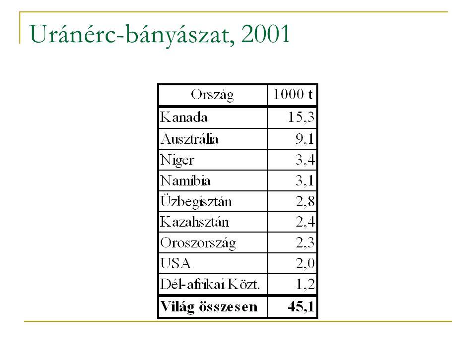 Uránérc-bányászat, 2001
