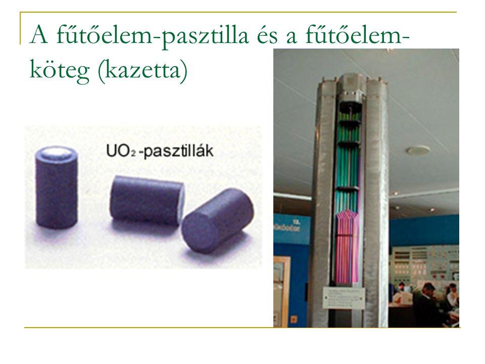 A fűtőelem-pasztilla és a fűtőelem- köteg (kazetta)