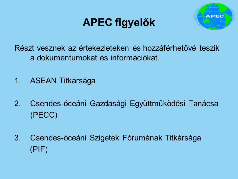 APEC figyelők Részt vesznek az értekezleteken és hozzáférhetővé teszik a dokumentumokat és információkat. 1.ASEAN Titkársága 2.Csendes-óceáni Gazdaság
