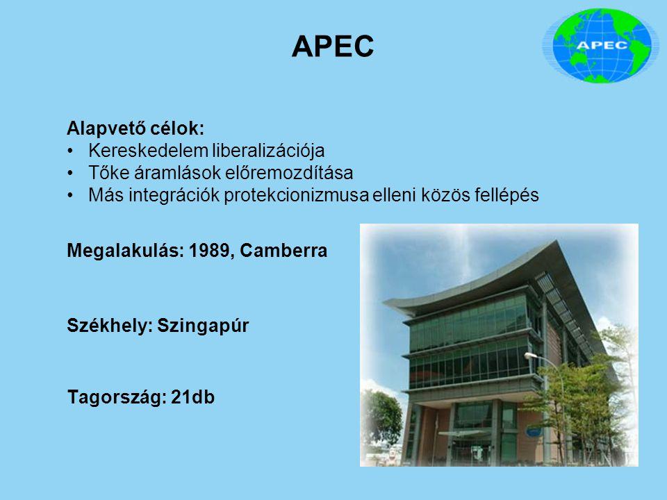 APEC Megalakulás: 1989, Camberra Székhely: Szingapúr Tagország: 21db Alapvető célok: Kereskedelem liberalizációja Tőke áramlások előremozdítása Más in