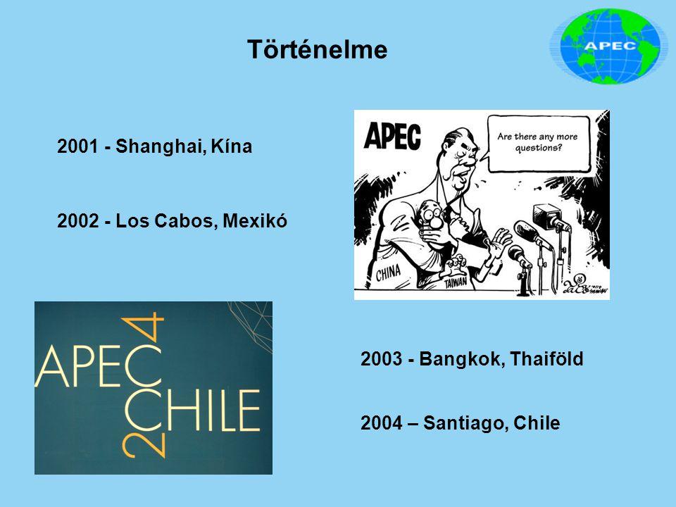 Történelme 2001 - Shanghai, Kína 2002 - Los Cabos, Mexikó 2003 - Bangkok, Thaiföld 2004 – Santiago, Chile