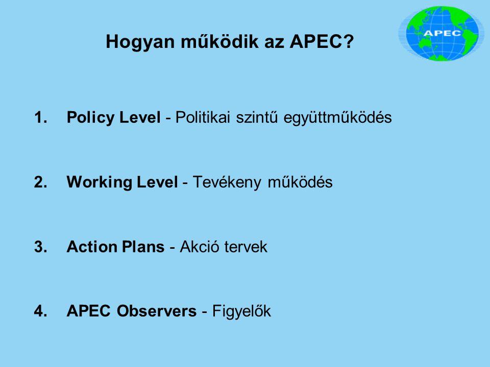 Hogyan működik az APEC? 1.Policy Level - Politikai szintű együttműködés 2.Working Level - Tevékeny működés 3.Action Plans - Akció tervek 4.APEC Observ