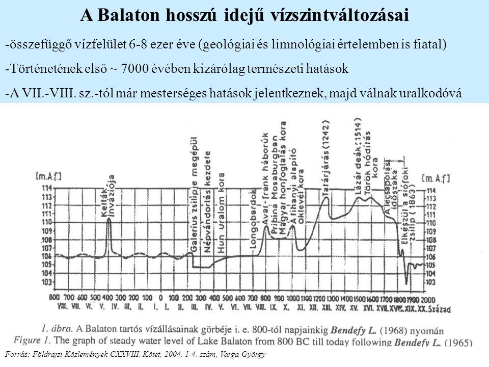 A Balaton hosszú idejű vízszintváltozásai Forrás: Földrajzi Közlemények CXXVIII. Kötet, 2004. 1-4. szám, Varga György -összefüggő vízfelület 6-8 ezer