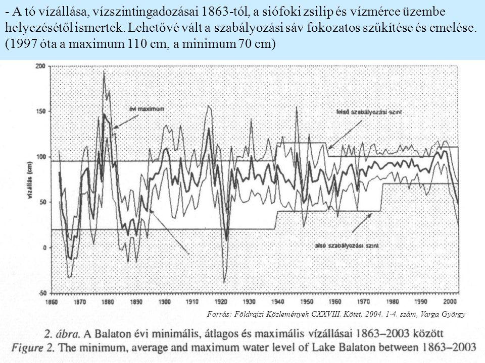 Forrás: Földrajzi Közlemények CXXVIII. Kötet, 2004. 1-4. szám, Varga György - A tó vízállása, vízszintingadozásai 1863-tól, a siófoki zsilip és vízmér