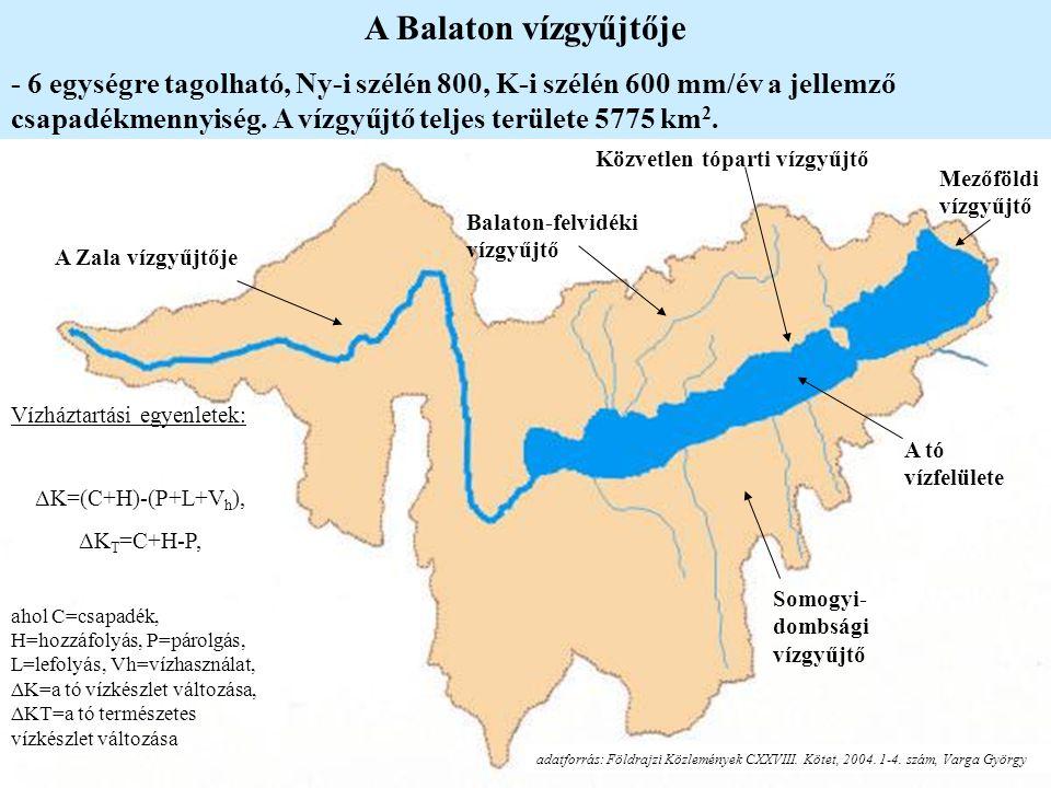 A Balaton vízháztartási tényezőinek 1921-2003 közti időszakra vonatkozó átlag- és szélsőértékei Forrás: Földrajzi Közlemények CXXVIII.