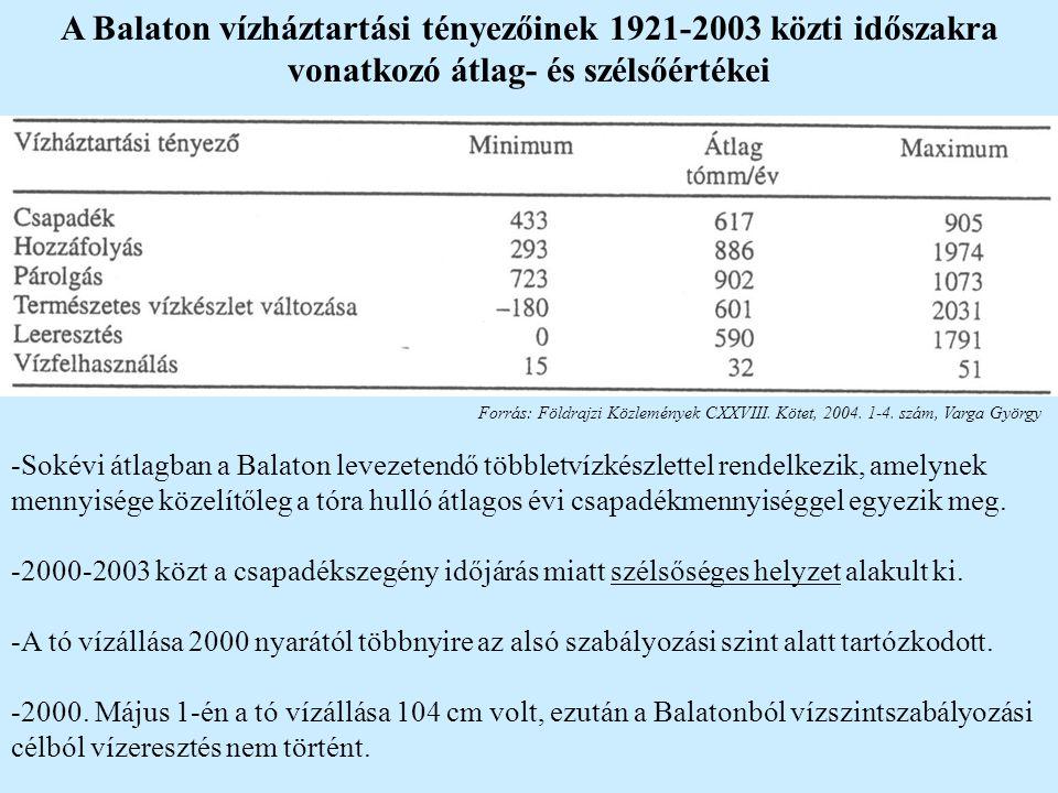 A Balaton vízháztartási tényezőinek 1921-2003 közti időszakra vonatkozó átlag- és szélsőértékei Forrás: Földrajzi Közlemények CXXVIII. Kötet, 2004. 1-