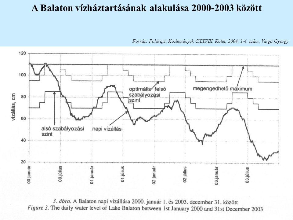 Forrás: Földrajzi Közlemények CXXVIII. Kötet, 2004. 1-4. szám, Varga György A Balaton vízháztartásának alakulása 2000-2003 között