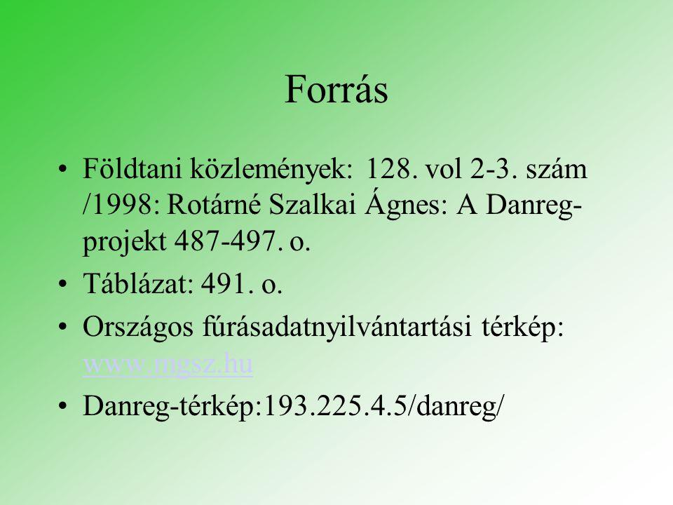 Forrás Földtani közlemények: 128. vol 2-3. szám /1998: Rotárné Szalkai Ágnes: A Danreg- projekt 487-497. o. Táblázat: 491. o. Országos fúrásadatnyilvá