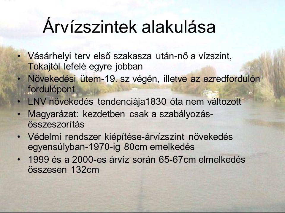 Árvízszintek alakulása Vásárhelyi terv első szakasza után-nő a vízszint, Tokajtól lefelé egyre jobban Növekedési ütem-19. sz végén, illetve az ezredfo