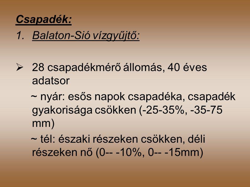 Csapadék: 1.Balaton-Sió vízgyűjtő:  28 csapadékmérő állomás, 40 éves adatsor ~ nyár: esős napok csapadéka, csapadék gyakorisága csökken (-25-35%, -35