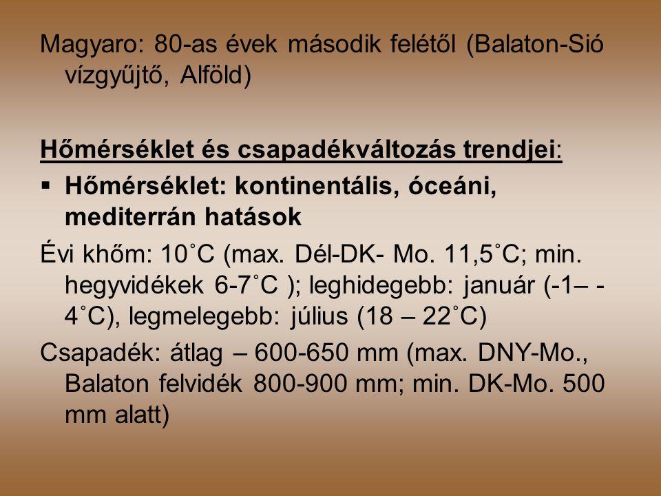 Magyaro: 80-as évek második felétől (Balaton-Sió vízgyűjtő, Alföld) Hőmérséklet és csapadékváltozás trendjei:  Hőmérséklet: kontinentális, óceáni, me