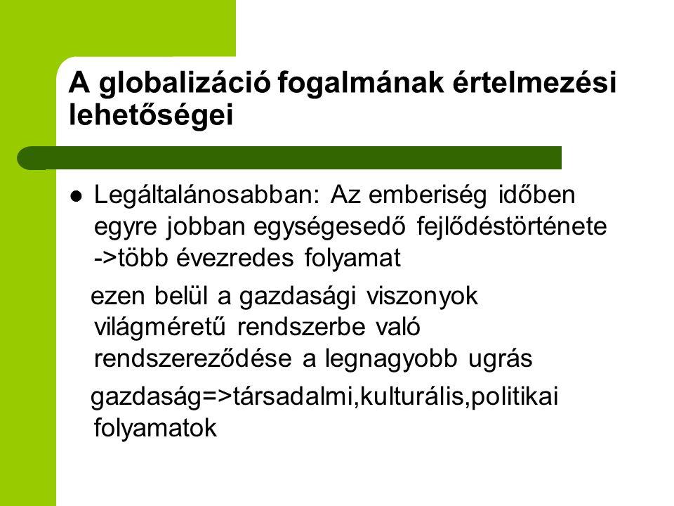 A globalizáció megnyilvánulása a nemzetközi kapcsolatokban 1.